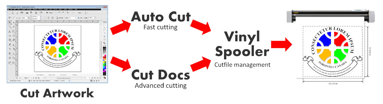 Cutting Workflow